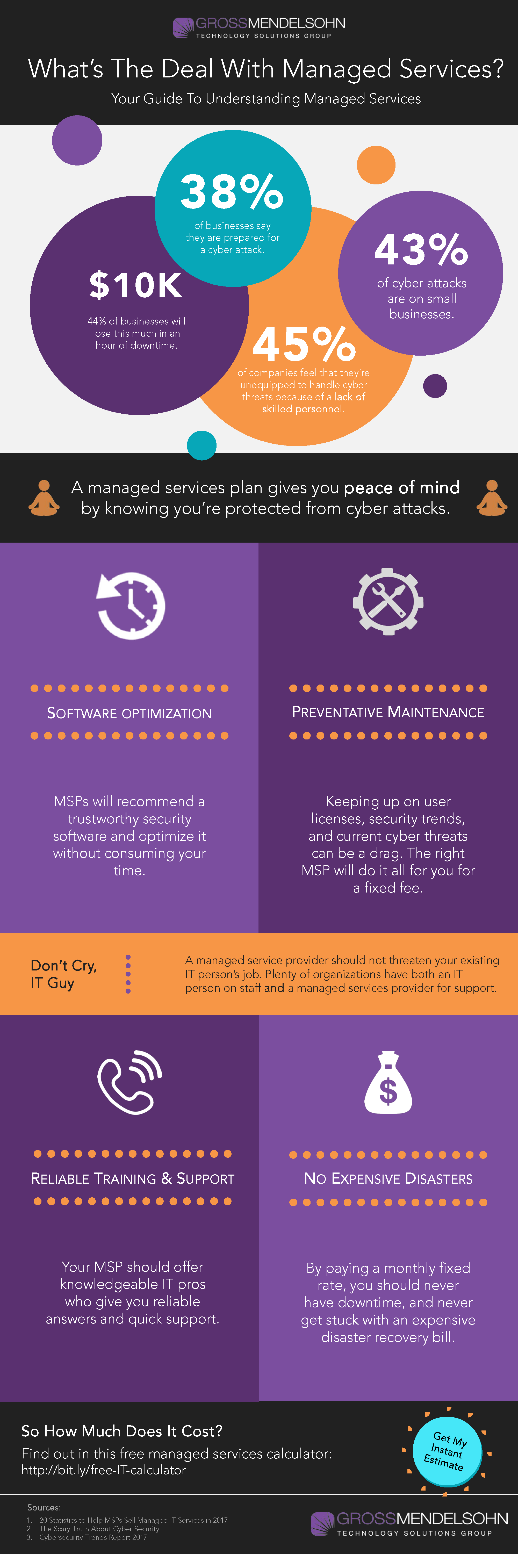 what does managed services mean?